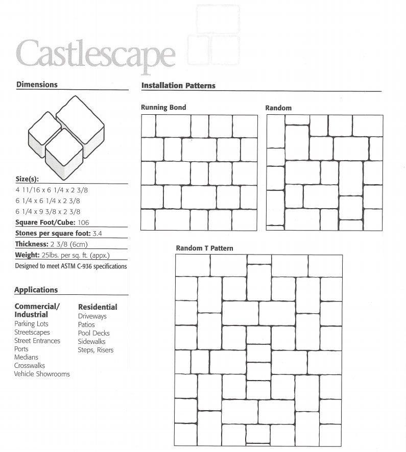 diagram of castlescape patterns