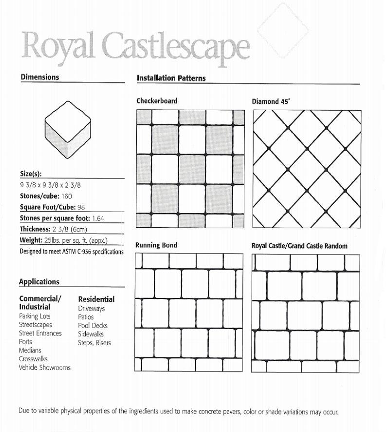 diagram of royal castlescape patterns